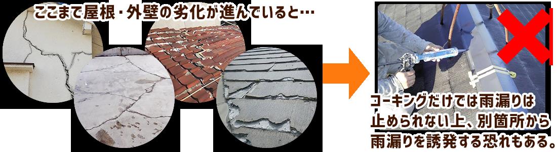 屋根の劣化が進んでいると、コーキングだけでは雨漏りは止められない上、別箇所から雨漏りを誘発する恐れもある。